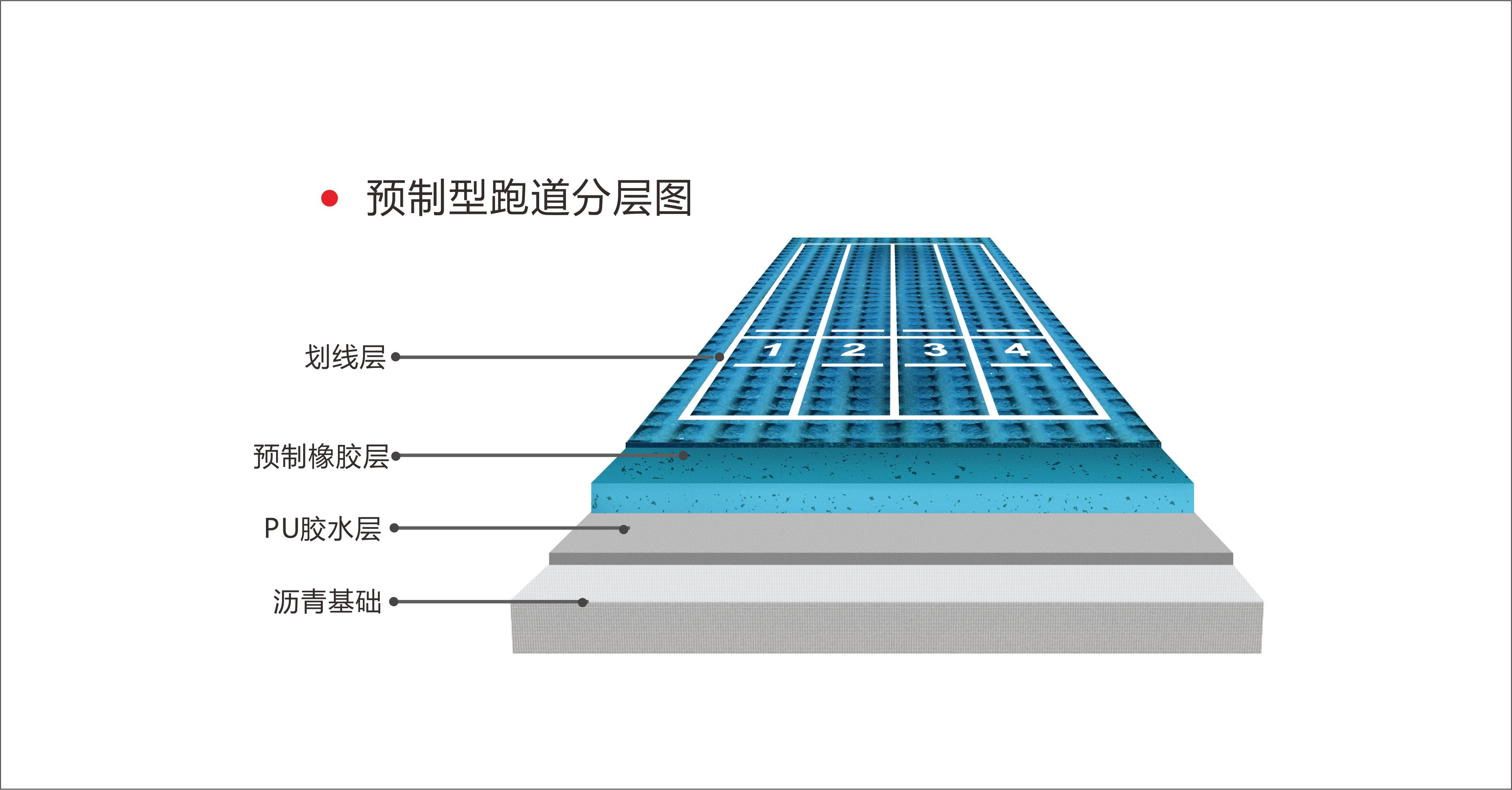 预制型跑道_建企商盟-建筑建材产业的云采购联盟平台