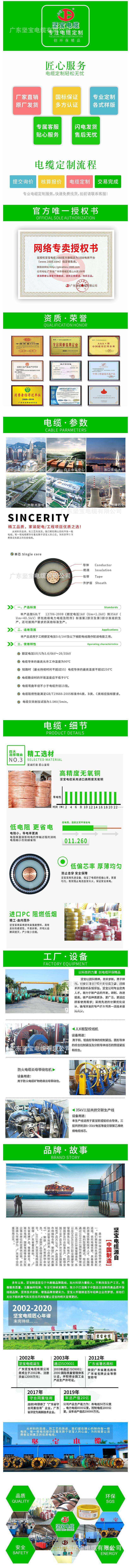 坚宝电缆 国标 无氧铜 矿物质护套防火 3_25 BBTRZ电线电缆-阿里巴巴.png