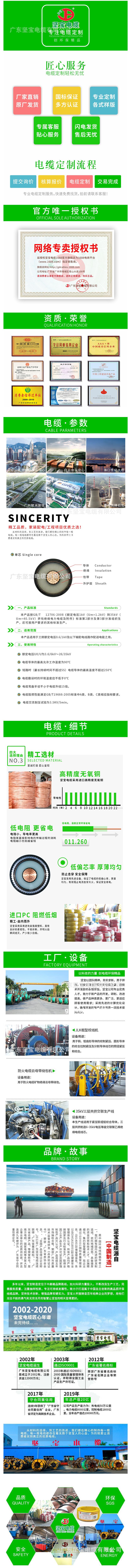 坚宝电缆 无氧铜 国标 柔性矿物质绝缘防火 BTLY 电线电缆-阿里巴巴.png